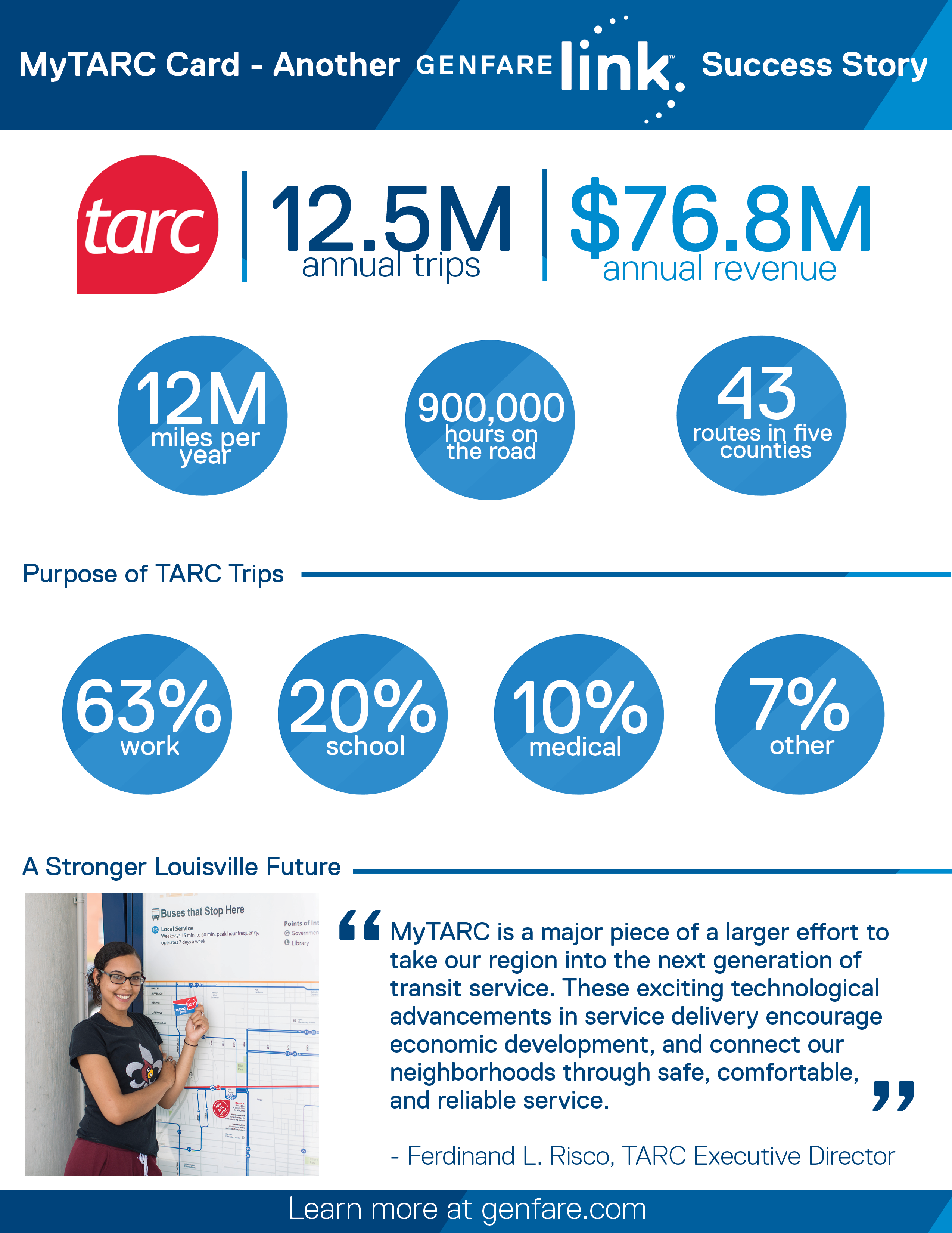 TARC One Pager